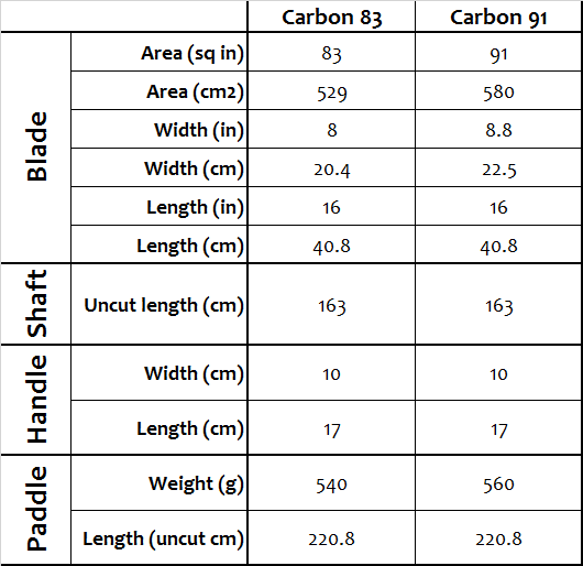 Carbon fixed paddle size