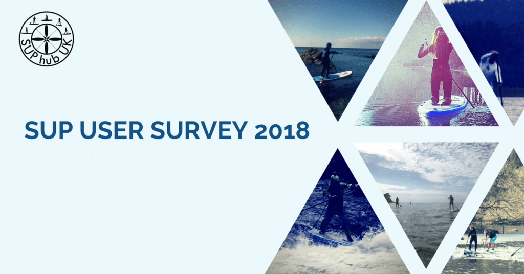 SUPuser survey